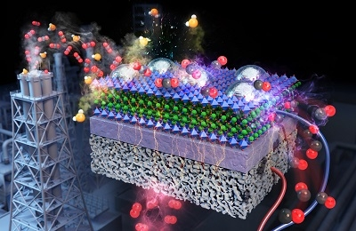 A Sulfur-Tolerant Cathode Catalyst Converting CO2