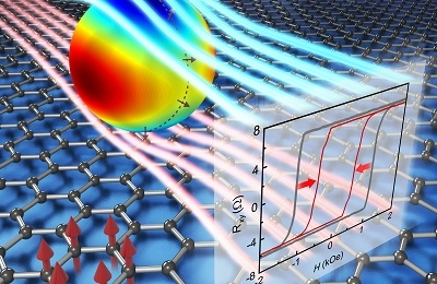 Energy-efficient magnetic RAM: A new building block for spintronic technologies