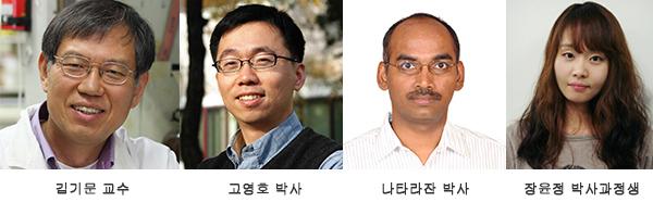 김기문 교수, 고영호 박사, 나타라잔 박사, 장윤정 박사과정생