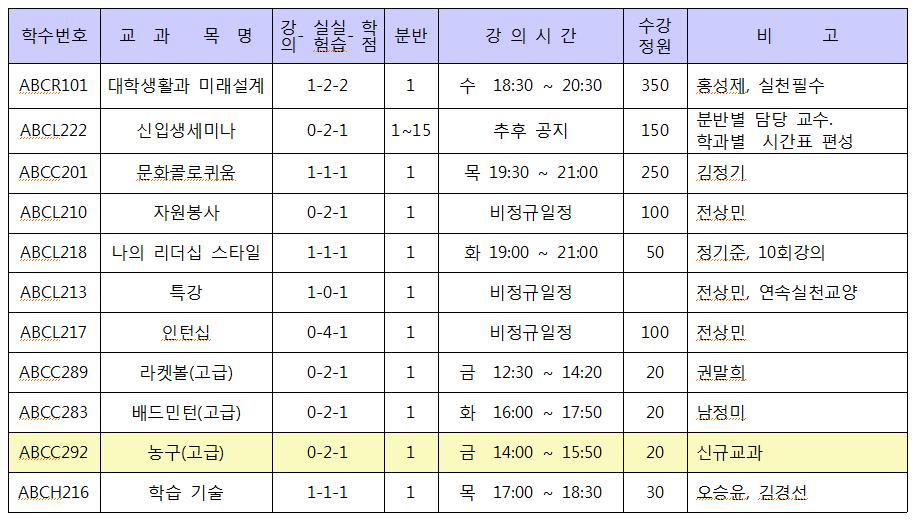실천교양교육과정 2016_1학기 개설교과 및 수강신청 안내