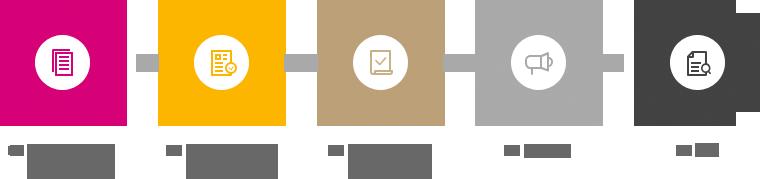 01.정보공개 청구서 작성 (청구인), 02.접수 및 해당 부서 이동 (접수처), 03.정보 공개 여부결정 (처리부서), 04.결정통지, 05.공개