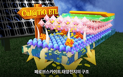화공 박태호 교수팀, 구리로 태양전지 고질병 '히스테리시스' 잡다