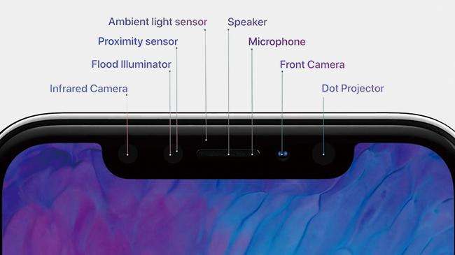 아이폰X 트루뎁스 카메라의 구조 이미지