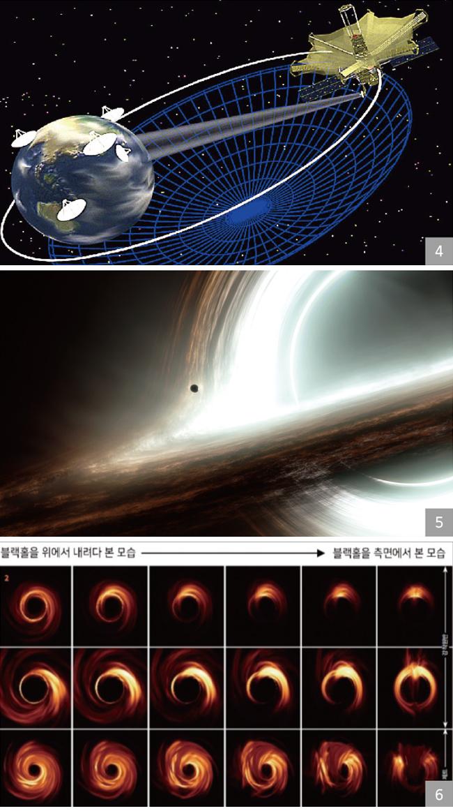 블랙홀을 위에서 내려다 본 이미지 - 블랙홀을 측면에서 본 모습