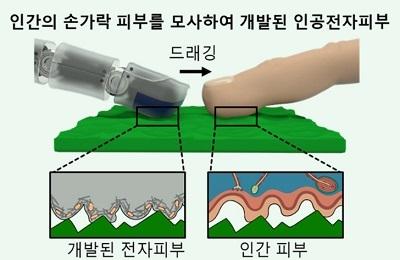 화공 조길원 교수팀, 손보다 뛰어난 감각을 가진 '전자 피부'